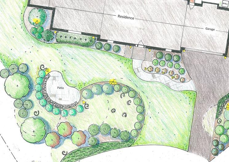 Progettazione piacentini giardini for Planimetria giardino